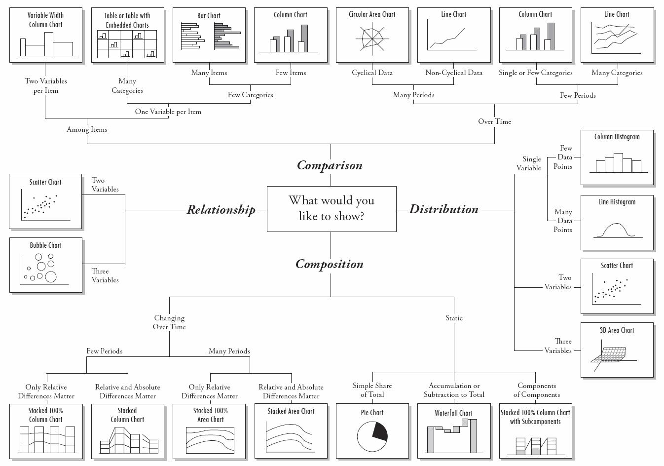 data-chart-type (1)