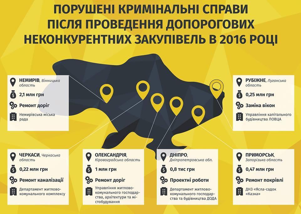 karta_kanevskyj