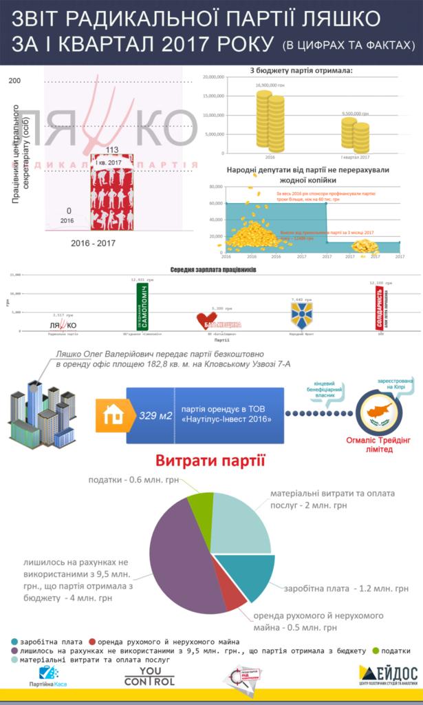 інфографіка-рпл1